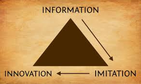 information imitation and inno